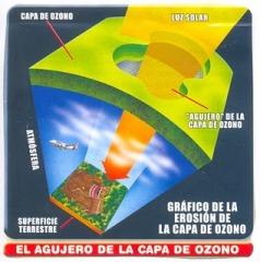 capa-de-ozono011